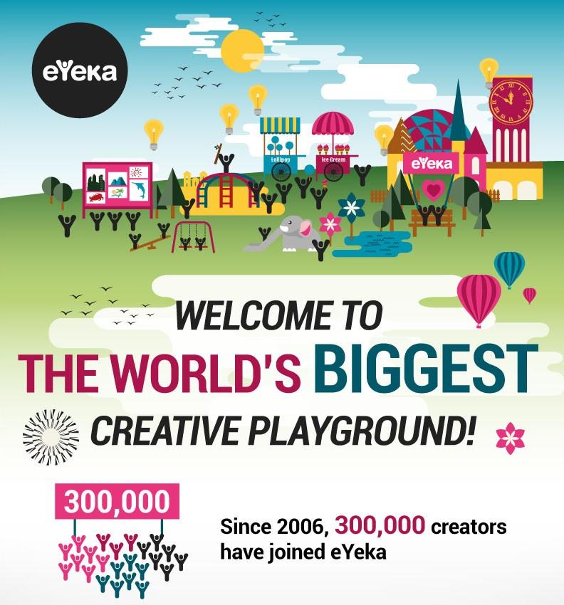 eYeka infographic 2015 header